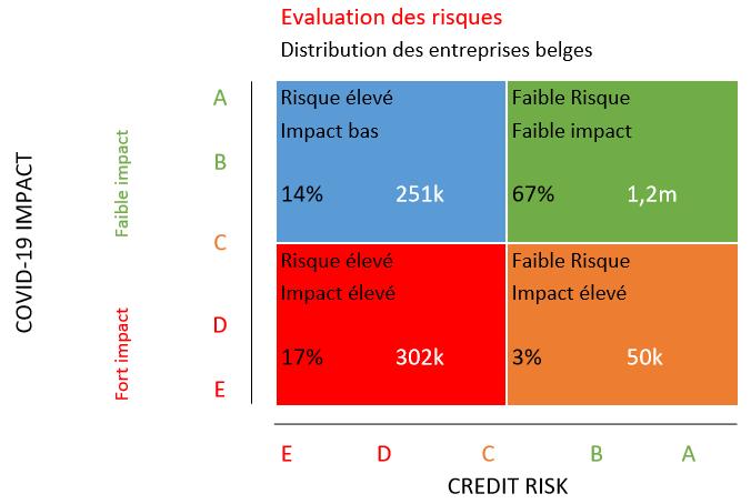 Analyse d'impact COVID-19
