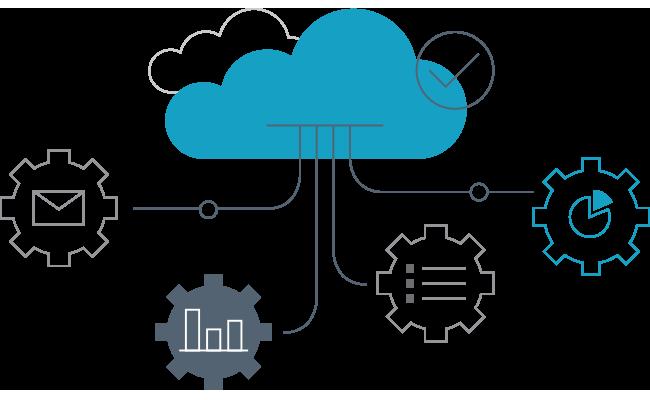 Met één klik past de Decision Engine uw kredietbeleid toe op elk prospect- of klantbestand in uw Salesforce-account.