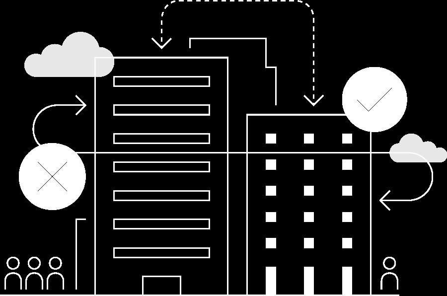 Kantoorlocaties