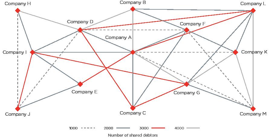 Staffing Informatie Platform data netwerk